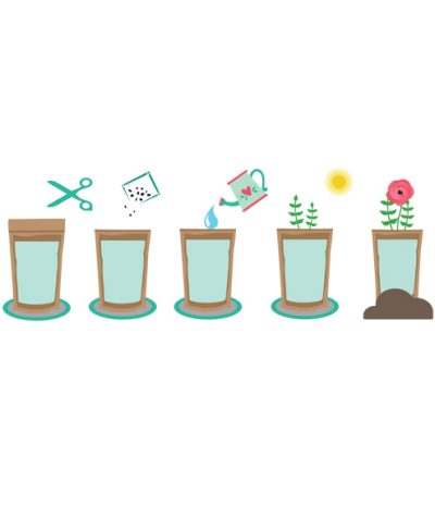 iGreen Bag La Busta biodegradabile Istruzioni per l'utilizzo